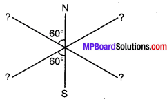 MP Board Class 12th Physics Solutions Chapter 5 चुम्बकत्व एवं द्रव्य img 20