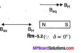 MP Board Class 12th Physics Solutions Chapter 5 चुम्बकत्व एवं द्रव्य img 5