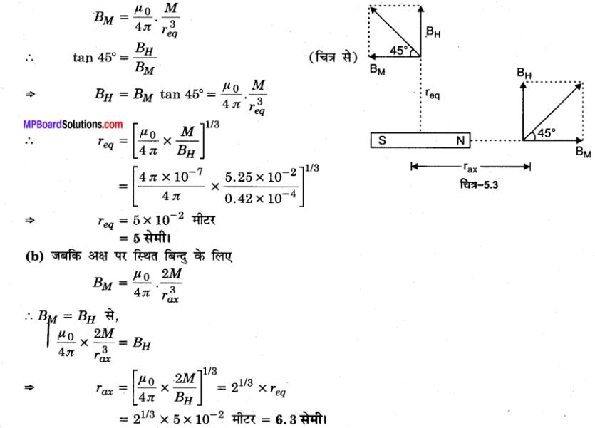 MP Board Class 12th Physics Solutions Chapter 5 चुम्बकत्व एवं द्रव्य img 7