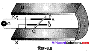MP Board Class 12th Physics Solutions Chapter 6 वैद्युत चुम्बकीय प्रेरण img 12