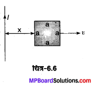 MP Board Class 12th Physics Solutions Chapter 6 वैद्युत चुम्बकीय प्रेरण img 14