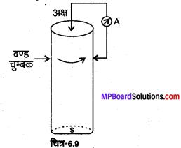 MP Board Class 12th Physics Solutions Chapter 6 वैद्युत चुम्बकीय प्रेरण img 21
