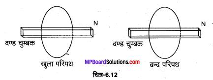 MP Board Class 12th Physics Solutions Chapter 6 वैद्युत चुम्बकीय प्रेरण img 24