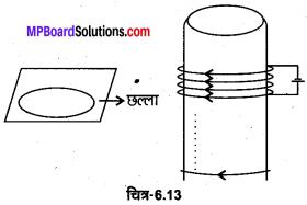 MP Board Class 12th Physics Solutions Chapter 6 वैद्युत चुम्बकीय प्रेरण img 25