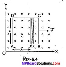 MP Board Class 12th Physics Solutions Chapter 6 वैद्युत चुम्बकीय प्रेरण img 9