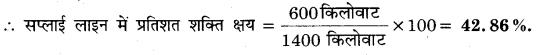 MP Board Class 12th Physics Solutions Chapter 7 प्रत्यावर्ती धारा img 21