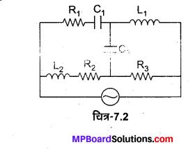 MP Board Class 12th Physics Solutions Chapter 7 प्रत्यावर्ती धारा img 22