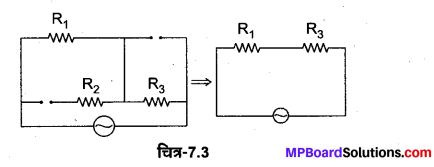 MP Board Class 12th Physics Solutions Chapter 7 प्रत्यावर्ती धारा img 23