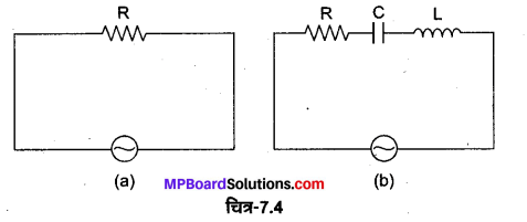 MP Board Class 12th Physics Solutions Chapter 7 प्रत्यावर्ती धारा img 24