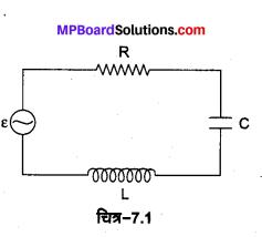 MP Board Class 12th Physics Solutions Chapter 7 प्रत्यावर्ती धारा img 4