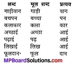 MP Board Class 6th Hindi Sugam Bharti Solutions Chapter 17 तीर्थ-यात्रा 1