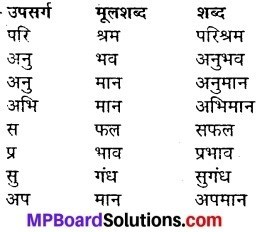 MP Board Class 6th Hindi Sugam Bharti Solutions Chapter 17 तीर्थ-यात्रा 3