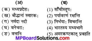 Asmakam Pradesh In Sanskrit MP Board Class 6th