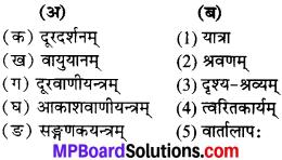 MP Board Class 6th Sanskrit Solutions Chapter 19 विज्ञानस्य आविष्काराः 1
