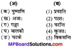 MP Board Class 6th Sanskrit Solutions Chapter 2 कर्त्तृक्रिर्त्तृयासम्बन्धः 1