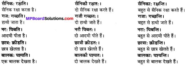 MP Board Class 6th Sanskrit Solutions Chapter 2 कर्त्तृक्रिर्त्तृयासम्बन्धः 4