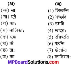 MP Board Class 6th Sanskrit Solutions Chapter 3 सर्वनामशब्दाः 7