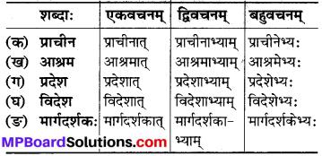 Mp Board Class 6 Sanskrit Chapter 9