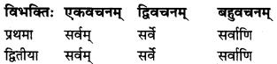 MP Board Class 7th Sanskrit व्याकरण-खण्डः img 16