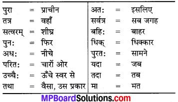 MP Board Class 7th Sanskrit व्याकरण-खण्डः img 26