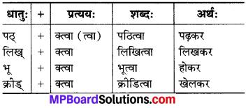 MP Board Class 7th Sanskrit व्याकरण-खण्डः img 27