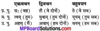 MP Board Class 7th Sanskrit व्याकरण-खण्डः img 31