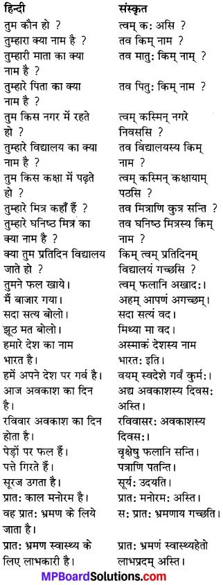 MP Board Class 7th Sanskrit व्याकरण-खण्डः img 36