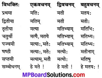 MP Board Class 7th Sanskrit व्याकरण-खण्डः img 5