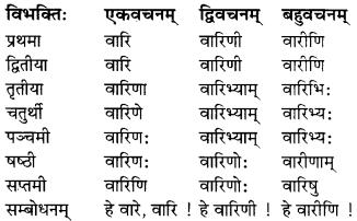 MP Board Class 7th Sanskrit व्याकरण-खण्डः img 8