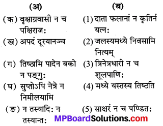 प्रहेलिकाः MP Board Class 7th Sanskrit