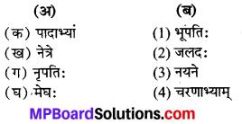 Pakshiraj Ka Asti MP Board Class 7th Sanskrit