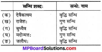 MP Board Class 7th Sanskrit Solutions Chapter 3 बलाद् बुद्धिर्विशिष्यते img 3