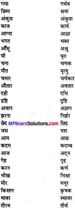 MP Board Class 7th Special Hindi व्याकरण 2