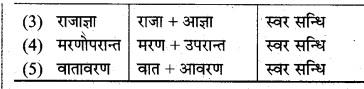 MP Board Class 8th Hindi Bhasha Bharti Solutions Chapter 10 प्राण जाएँ पर वृक्ष न जाए 2