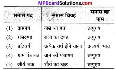 MP Board Class 8th Hindi Bhasha Bharti Solutions Chapter 10 प्राण जाएँ पर वृक्ष न जाए 3
