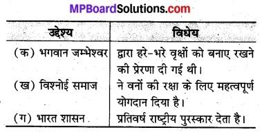 MP Board Class 8th Hindi Bhasha Bharti Solutions Chapter 10 प्राण जाएँ पर वृक्ष न जाए 45