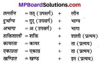MP Board Class 8th Hindi Bhasha Bharti Solutions Chapter 2 आत्मविश्वास 1