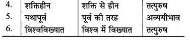 MP Board Class 8th Hindi Bhasha Bharti Solutions Chapter 2 आत्मविश्वास 3