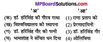 MP Board Class 8th Hindi Bhasha Bharti Solutions Chapter 23 महान विभूति दानवीर डॉ. सर हरिसिंह गौर 1