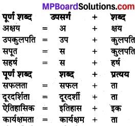 MP Board Class 8th Hindi Bhasha Bharti Solutions Chapter 23 महान विभूति दानवीर डॉ. सर हरिसिंह गौर 3