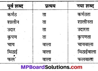 MP Board Class 8th Hindi Bhasha Bharti Solutions Chapter 4 अपराजिता 1
