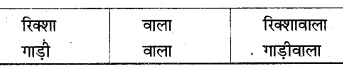 MP Board Class 8th Hindi Bhasha Bharti Solutions Chapter 4 अपराजिता 2