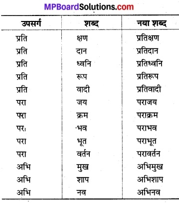 MP Board Class 8th Hindi Bhasha Bharti Solutions Chapter 4 अपराजिता 3
