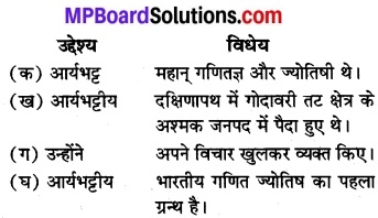 MP Board Class 8th Hindi Bhasha Bharti Solutions Chapter 8 गणितज्ञ, ज्योतिषी आर्यभट्ट 2