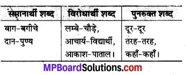 MP Board Class 8th Hindi Bhasha Bharti Solutions Chapter 8 गणितज्ञ, ज्योतिषी आर्यभट्ट 3