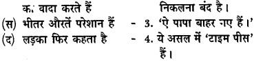 MP Board Class 8th Hindi Sugam Bharti विविध प्रश्नावली 2 2