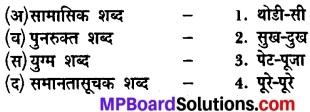 Class 8 Hindi Chapter 14 Mp Board