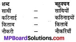 Mp Board Solution Class 8 Hindi Chapter 14