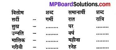MP Board Class 8th Hindi Sugam Bharti Solutions Chapter 14 प्रेरक प्रसंग 5