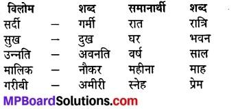 MP Board Class 8th Hindi Sugam Bharti Solutions Chapter 14 प्रेरक प्रसंग 6